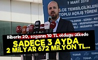 3 Ayda 2 Milyar 672 Milyon TL...