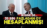 İstanbul'da AKP-MHP'ye 35 Bin Fazla Oy Hesaplanmış!