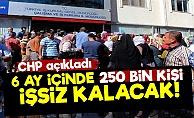 CHP: 250 Bin Kişi İşsiz Kalacak...