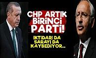 CHP Artık Birinci Parti!