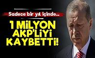 Erdoğan'a Büyük Şok! 1 Milyon AKP'li...