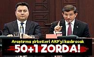 Tayyip Erdoğan İçin Yüzde 50+1 Zorda...