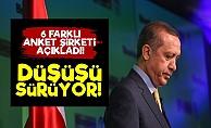 AKP Ve Erdoğan'da Düşüş Sürüyor!