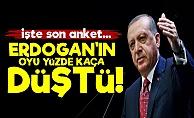 Erdoğan'ın Oyu Yüzde Kaça Düştü?