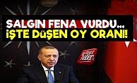 Salgın AKP'yi Fena Vurdu! Oylar O Kadar Düştü ki...