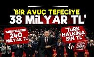 'Halka Bin Lira Tefecilere 38 Milyar Lira Verdiler'
