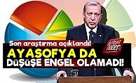 AKP'deki Düşüşe Ayasofya da Engel Olamadı!