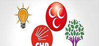 AKP'NİN GÖNLÜNDE MHP İLE KOALİSYON VAR