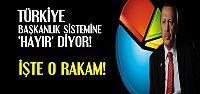 BAŞKANLIK ANKETİ AÇIKLANDI!