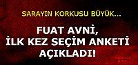 DİĞER ANKETLERİ DOĞRULUYOR...