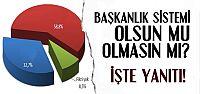 HALK YÜZDE 58 İLE ...