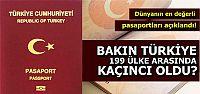 İŞTE TÜRK PASAPORTUNUN DEĞERİ...