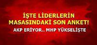 MİLLİYETÇİLER AKP'DEN KOPUYOR...