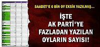 SAADET'İN OYLARI AKP'YE YAZILMIŞ...