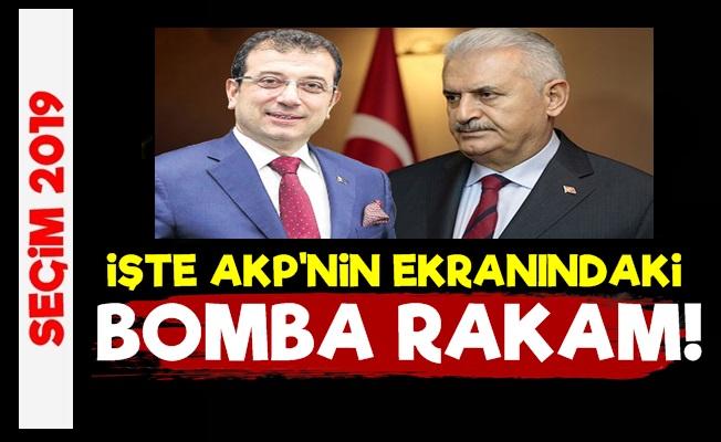 AKP'nin Ekranından Sızan Bomba Rakam!