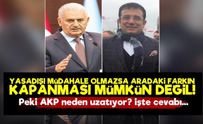 AKP'nin İstanbul Israrının Arkasında...
