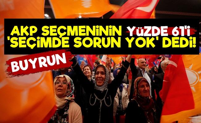 AKP Seçmeni Bile 'Kazanan İmamoğlu' Dedi!
