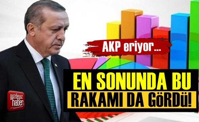 AKP İlk Kez Bu Rakama Düştü!