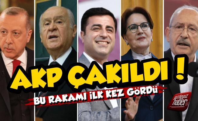 AKP Çakldı, Bu Rakamı İlk Kez Gördü