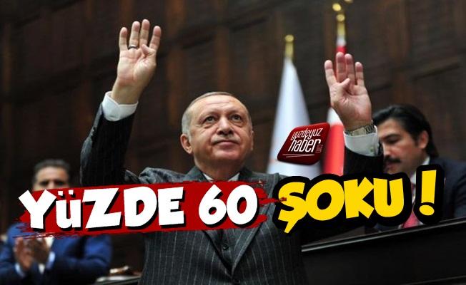 Erdoğan'a Yüzde 60 Şoku!