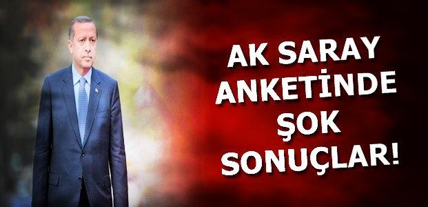 AK SARAY ANKETİNDE ŞOK SONUÇLAR!