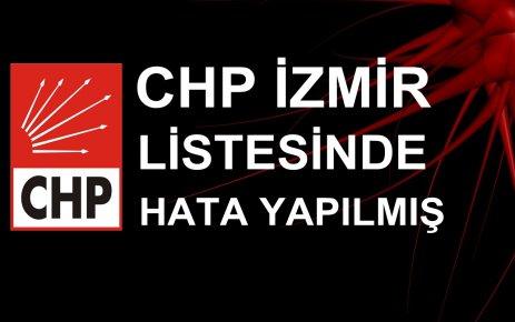 CHP GENEL MERKEZİ ALARMDA!
