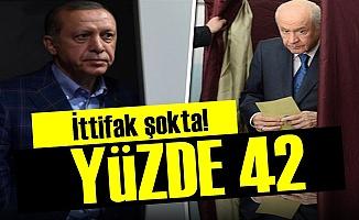 İTTİFAK ŞOKTA! YÜZDE 42...