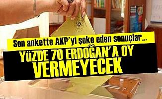 'YÜZDE 70 ERDOĞAN'A OY VERMEYECEK'