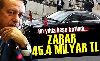 Zarar Beşe Katladı! 45.4 Milyar Lira..