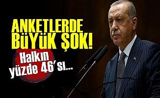 Anketlerde Erdoğan'a Büyük Şok!