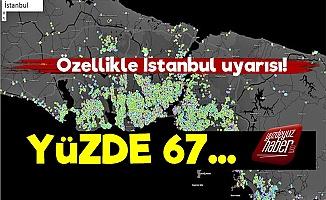 Koronavirüste Özellikle İstanbul Uyarısı!