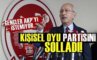Kılıçdaroğlu'nun Oyu Partisini Solladı!