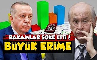 Erdoğan-Bahçeli İkilisine Şok! Eriyorlar...