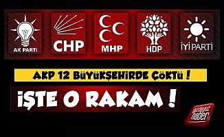AKP 12 Büyükşehirde Çöktü, İnanılmaz Rakam