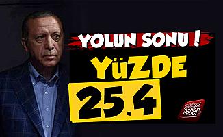 Erdoğan İçin Yolun Sonu Göründü