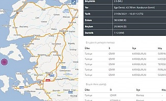 İzmir'de Deprem, Kandilli Açıkladı!