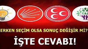 METROPOLL'DEN ERKEN SEÇİM ANKETİ!
