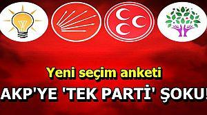 'TEK PARTİ' ŞOKU...