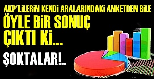 KENDİ ARALARINDAKİ ANKET DE ŞOK ETTİ!..