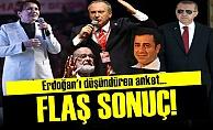 ERDOĞAN'I DÜŞÜNDÜREN ANKET!..