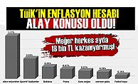 Aylık 18 Bin TL Gelirli Enflasyon Hesabı!