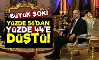 Erdoğan'a Büyük Şok! Yüzde 44'e Düştü...