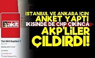 Yandaş AKİT'in Anketi AKP'lileri Çıldırttı!