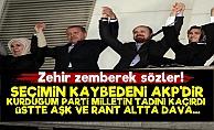 'AKP Artık Zulüm Partisidir'