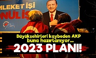 AKP'nin 2023 Planı!