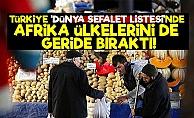 Dünya Sefalet Listesi Yenilendi, Türkiye Zirvede!