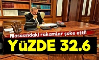 Erdoğan'a Yüzde32.6 Şoku!
