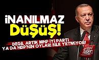 Erdoğan'ın Oy Oranı İlk Kez Bu Kadar Düştü!