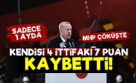 'Bir Ayda AKP 4 Cumhur İttifakı 7 Puan Kaybetti'