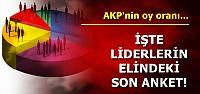 AKP'NİN OY ORANI...